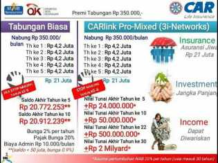 PROGRAM MENABUNG CERDAS 3i Networks CAR