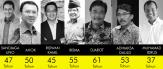 Siapkah Jakarta Menyambut Gubernur Baru?