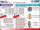 Program Menabung Super Cerdas 3i Networks CAR by Salim Group