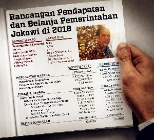 Rancangan Pendapatan dan Belanja Rezim Jokowi di 2018